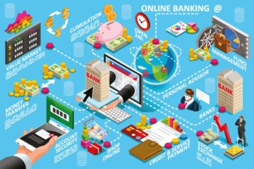 Digital Online Banking Vector Illustration